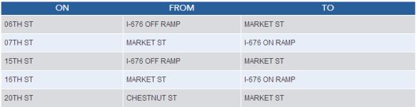 street list